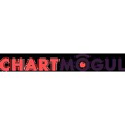 ChartMogul